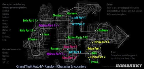 《侠盗猎车手GTA4》随机人物Random People出现地点