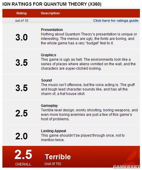《量子理论》仅获IGN2.5低分