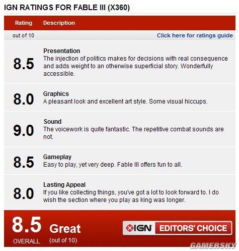 《神鬼寓言3》获IGN8.5分好评