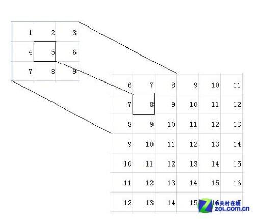 运算型线性化电路图