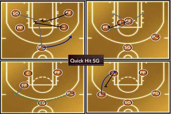 《NBA 2K9》战术攻略